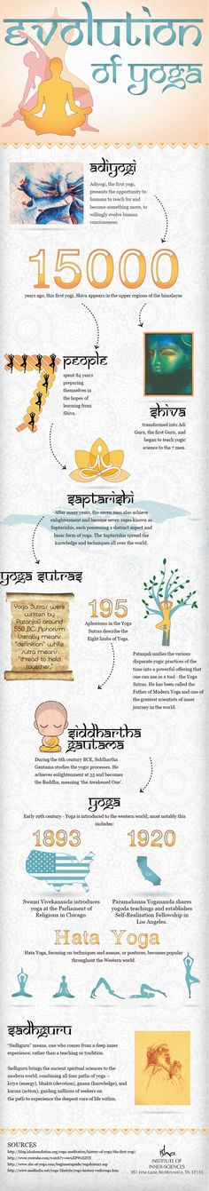 Patanjali Didn't Create Yoga. Meet the Being Who Did [Infographic]