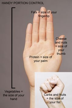 Foolproof guide to portion control using your hand - Good Housekeeping