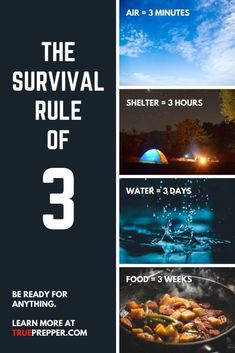 The survival rule of 3 can help you prioritize your survival needs. It covers the basic survival requirements of air, shelter, water, and food. Commit this very basic rule to memory, and you'll be able to. Survival Shelter, Wilderness Survival, Camping Survival, Outdoor Survival, Survival Prepping, Emergency Preparedness, Survival Gear, Survival Skills, Apocalypse Survival