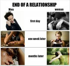 Girls Vs Boys End of Relationship