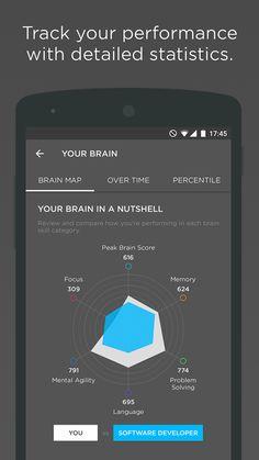 elevate brain training - Google Search