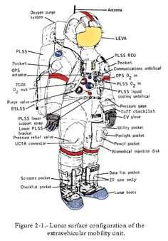apollo space suit parts - photo #7