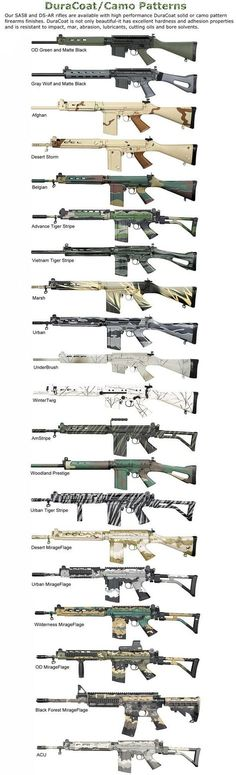 WEAPONS OF FREE NATION: DuraCoat/Camo Patterns