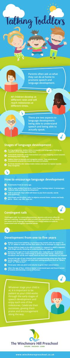 Even though our little toddlers aren't on the same level as us when it comes to verbal communication, it's still important that you regularly engage in conversation with your toddler. Engage In Conversation, New Words, Infographics, Toddlers, Communication, Preschool, Encouragement, Things To Come, Language
