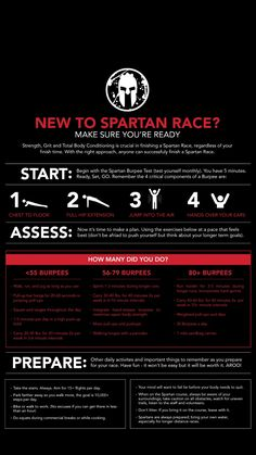 Spartan Sprint, Spartan Race Training, Spartan Workout, Running Workouts, Fun Workouts, Fun Exercises, Spartan Trifecta, Tough Mudder Training, Obstacle Course Training
