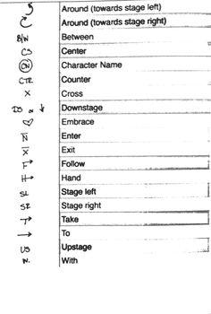 Script marking