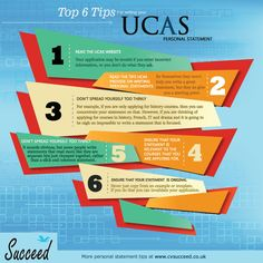 UCAS personal statement writing tips                                                                                                                            More