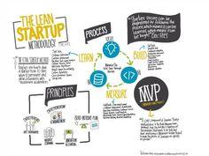 Lean Startup: Küss den Frosch! - Teamprove - Der Teamprove-Blog