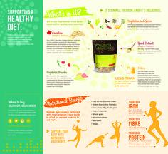 nutritional brochure side 1 designed to fold up into pocket sized