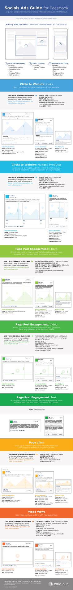 Infografía con una Guía de publicidad para FaceBook