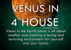 Venus In 4th House