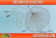 Make your cast net easier to throw and last longer by following these tips to prep or season a cast net.
