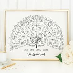 5 Generation Personalized Ancestral Family Tree Family Genealogy, Family Crest, Custom Art, Family History, Gifts For Family, As You Like, Gift Ideas, Fun Ideas, Family Reunions