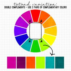 Color theory explained : Why color schemes work. Split Complementary Color Scheme, Complimentary Colors, Elements And Principles, Elements Of Art, Teaching Colors, Teaching Art, Paint Paint, Tips & Tricks, Color Harmony
