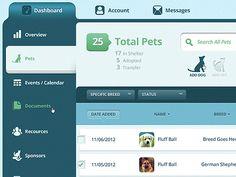 website listing admin panel ui interface