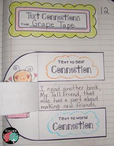 Text Connections: Text to text, text to self, text to world.  Interactive Reading Notebook.  TeacherKarma.com