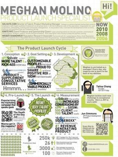#Infographic and #visual #resumes
