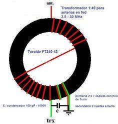 SOTA Balun para antenas end fed multibanda de 3,5 - 30 MHz