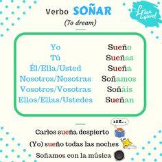 Conjugación verbos irregulares. Verbo soñar Map, Irregular Verbs, Musica, Location Map, Maps