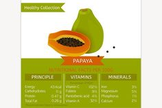 Papaya Nutritional Facts Graphics Papaya health benefits. Vector illustration with useful nutritional facts. Essential vitamins and mi by Double Brain