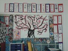 Projet : les 5 continents - La caverne de Tinkerbel Les Continents, Grande Section, Montessori Activities, Gallery Wall, Teaching, Education, Fle, Visual Arts, China