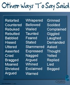 "Other Ways To Say ""Said"" by Osiris Educational. Useful chart, although I've read advice that you should never use anything other than 'said'."