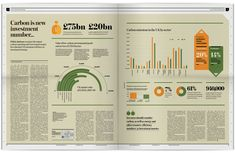 Infographics: Raconteur / The Times 2012 | Top Design Magazine - Web Design and Digital Content