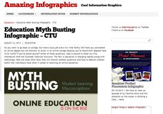 Amazing Infographics resource to find more infographics
