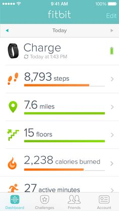 Rest day for me, super busy day at work! Had no time to even stop and post anything encouraging😞 got my steps in now for a fire, some wine, and The Biggest Loser👍 Back at it tomorrow! Fitness Tracker, Fitness Goals, Health Fitness, Fitness Inspiration Quotes, Fitness Quotes, Workout Gear, No Equipment Workout, Fitness Equipment, Healthy Tips