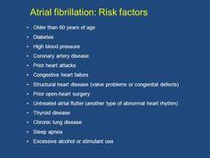 Chronic Lung Disease, Thyroid Disease, Heart Disease, Normal Heart Rate, Atrial Flutter, Heart Type, Open Heart Surgery, Atrial Fibrillation, Heart Failure