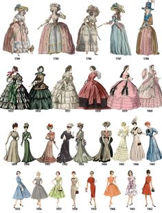 Historical Fashion — lolita-wardrobe: A Timeline of Women's Fashion. 1800s Fashion, 18th Century Fashion, Victorian Fashion, Fashion History, Fashion Art, Retro Fashion, Vintage Fashion, Bohemian Fashion, Petite Fashion