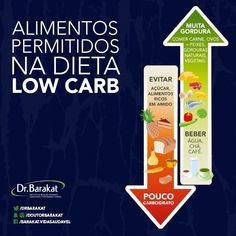 """Como toda a dieta que se preze, a Low Carb tem sua própria """"Pirâmide Alimentar""""! Confira quais são os principais alimentos que devem ser consumidos nesta dieta:   Carnes in Natura  Verduras de todos os tipos  Ovos  Frutas de baixo IG - dependendo da dieta  Oleaginosas  Gorduras - menos as trans  Quer"""