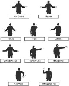 Director hand signals Repinned by Hub City Fencing Academy of Edison, NJ.