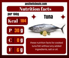 tonfisk protein per 100g