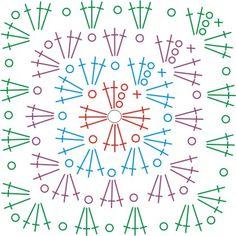 Schema mattonella