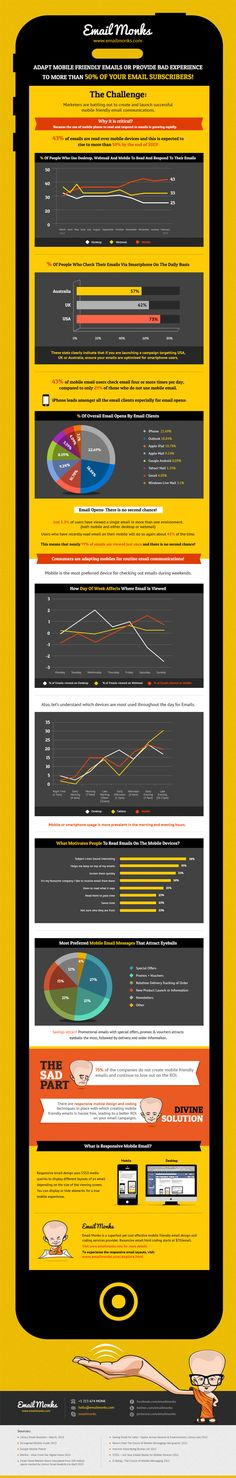 Monks share a statistical infographic on why you should adopt mobile email design for your next email marketing campaign. Choose mobile friendly email design now! E-mail Marketing, Mobile Marketing, Marketing Digital, Content Marketing, Internet Marketing, Online Marketing, Social Media Marketing, Affiliate Marketing, Mobile Advertising