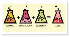 quimica amor - Buscar con Google