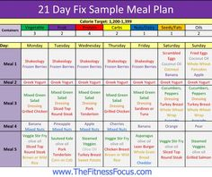 Sample Meal Plan and Grocery Shopping List for the 21 Day Fix