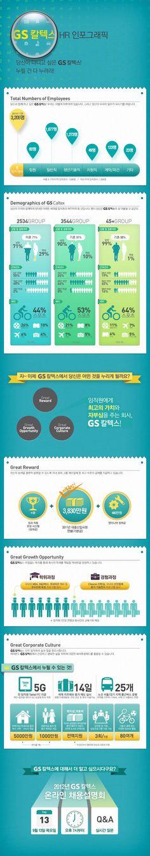 GS칼텍스 2012 하반기 공채 준비하고 있다면 필독! GS칼텍스 HR 인포그래픽 http://www.insightofgscaltex.com/?p=24383