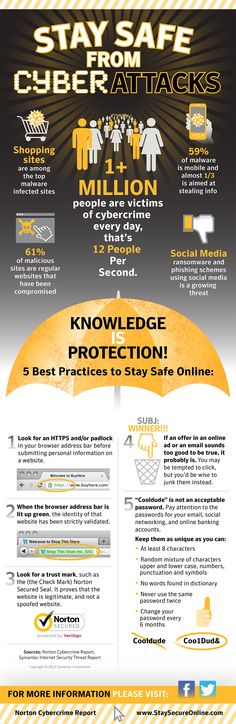 Stay Secure Online: Stay Safe from Cyber Attacks - Symantec