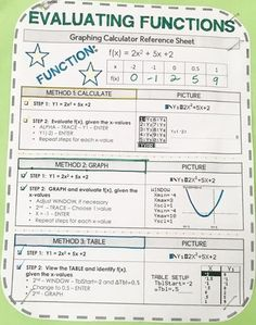 Graphing calculator reference sheet for the TI-84 calculator. Students understand how to evaluate a function by calculating function, graphing and a table. Math Teacher, Math Classroom, Teaching Math, Classroom Ideas, 9th Grade Math, Ninth Grade, Seventh Grade, Maths Algebra, Algebra Help