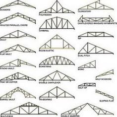 harga pasang atap baja ringan di bandung tukang jakarta barat cp 085319011500