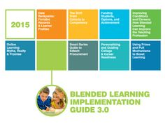 9 Digital Learning Resources: Hitting Refresh on the #SmartSeries