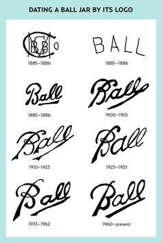 Ball Jar Logo Year Identification