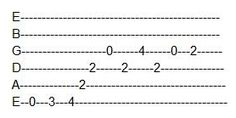 This is an easy guitar riff, it will be useful for me as I just started playing guitar.