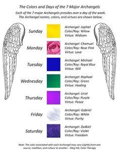 arcangeles y sus colores y días que les corresponde