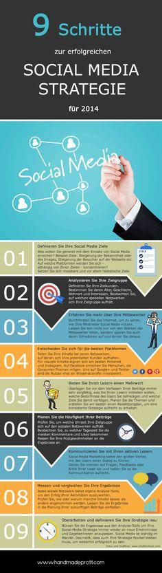 9 Schritte zur erfolgreichen #SocialMedia #Strategie - Handmadeprofit.com
