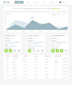 Dribbble - dashboard.png by CreativeDraft || genious minimal design :D