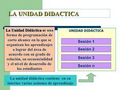 Resultado de imagen de unidad didactica