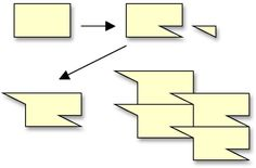 Fifth grade lesson plan for making tessellations: I wish the pictures were larger on this blog post, but this graphic made me really understand the concept for the first time.